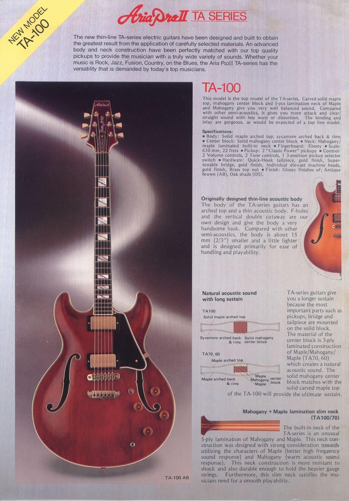 1981 ta pg1