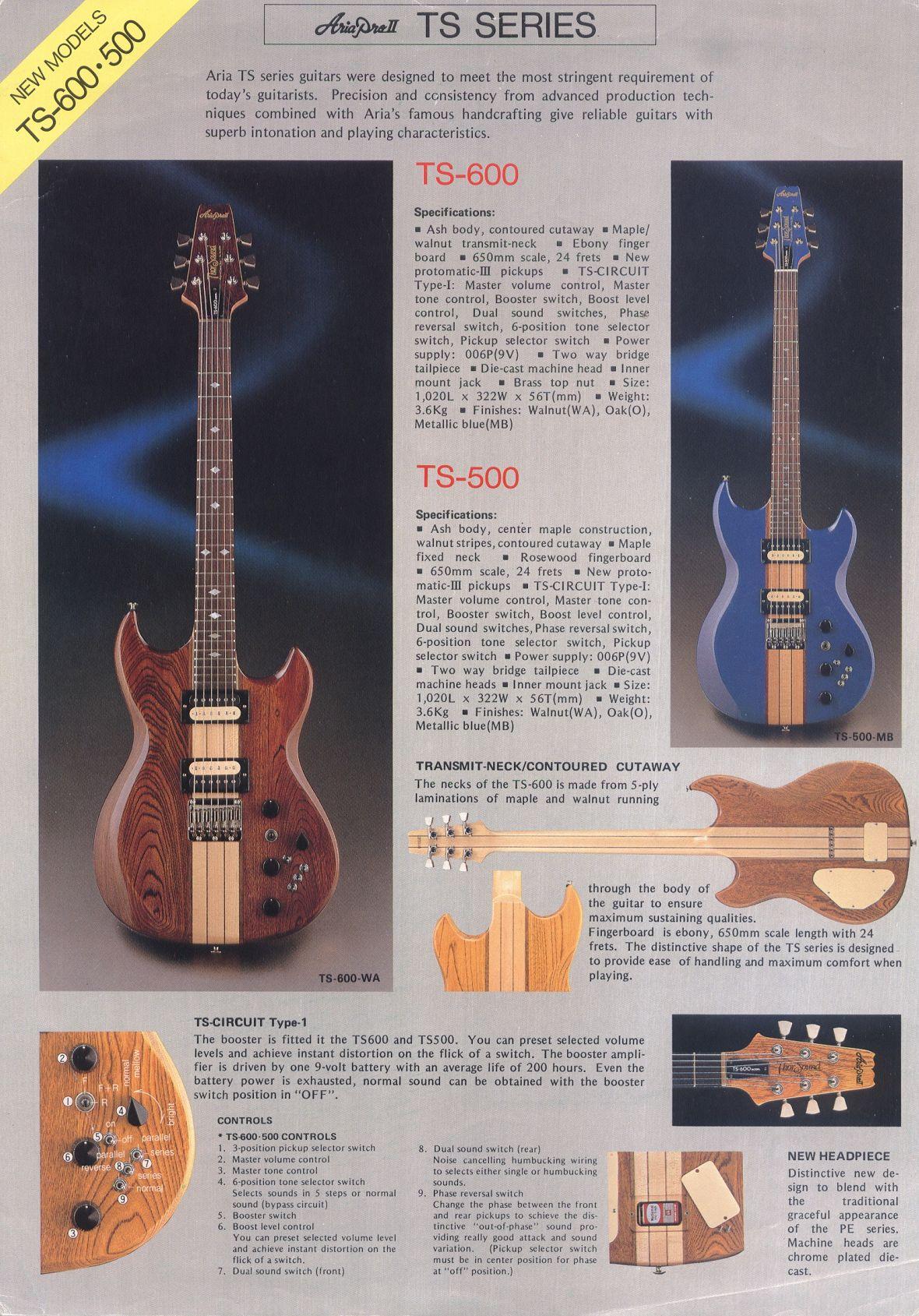 1981 ts pg1